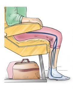 Während längerem Sitzen sollten als Thromboseprophylaxe die Sprunggelenke auf und ab bewegt werden, zusätzlich ab und zu Aufstehen und Knie- und Hüftgelenke bewegen. Dann bleibt das Blut in Bewegung und durch die zusätzliche Muskelbewegung fliesst noch mehr verbrauchtes Blut zurück zum Herzen.